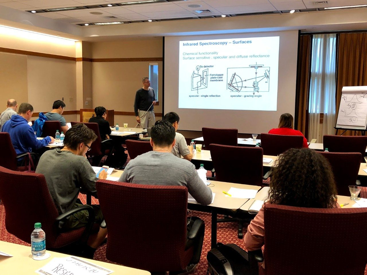 Alan Esker teaching the 2018 adhesion science short course